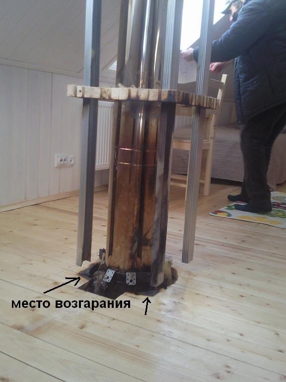 Пример дымохода фото для конденсационных котлов дымоход купить