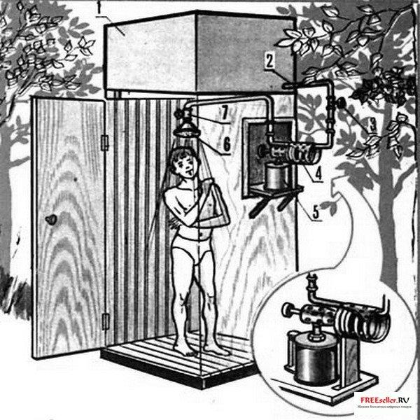 Настенные столиЕжик из лампочКак сделать душевую кабину