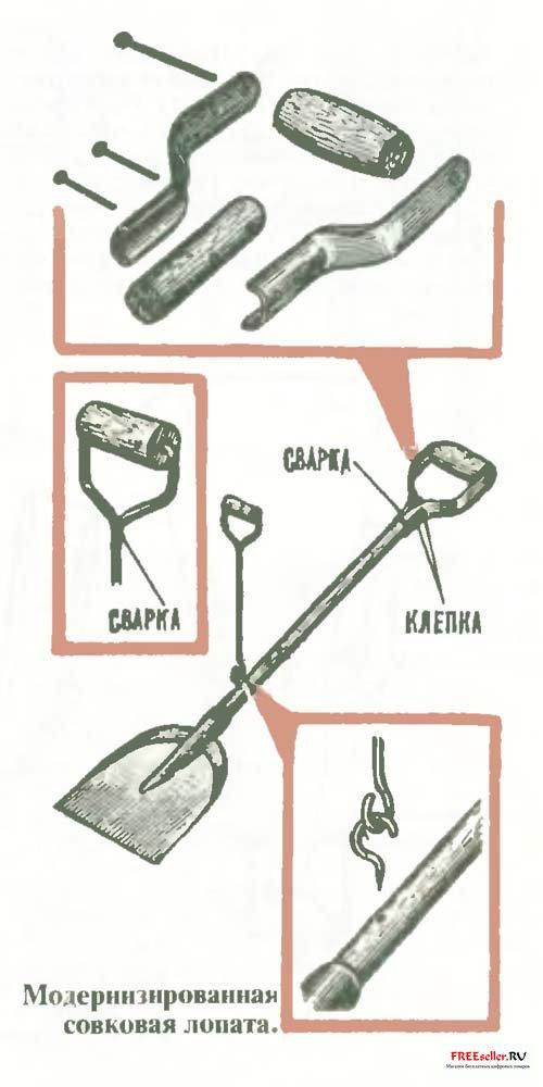 Своими руками черенок лопаты