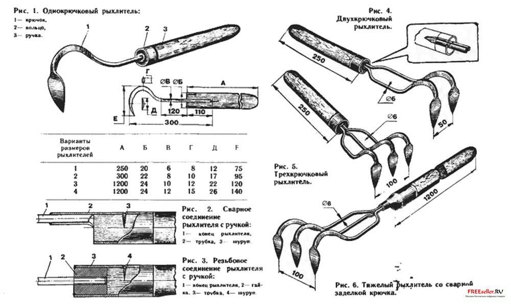 Самодельный инструмент для сада и огорода своими руками